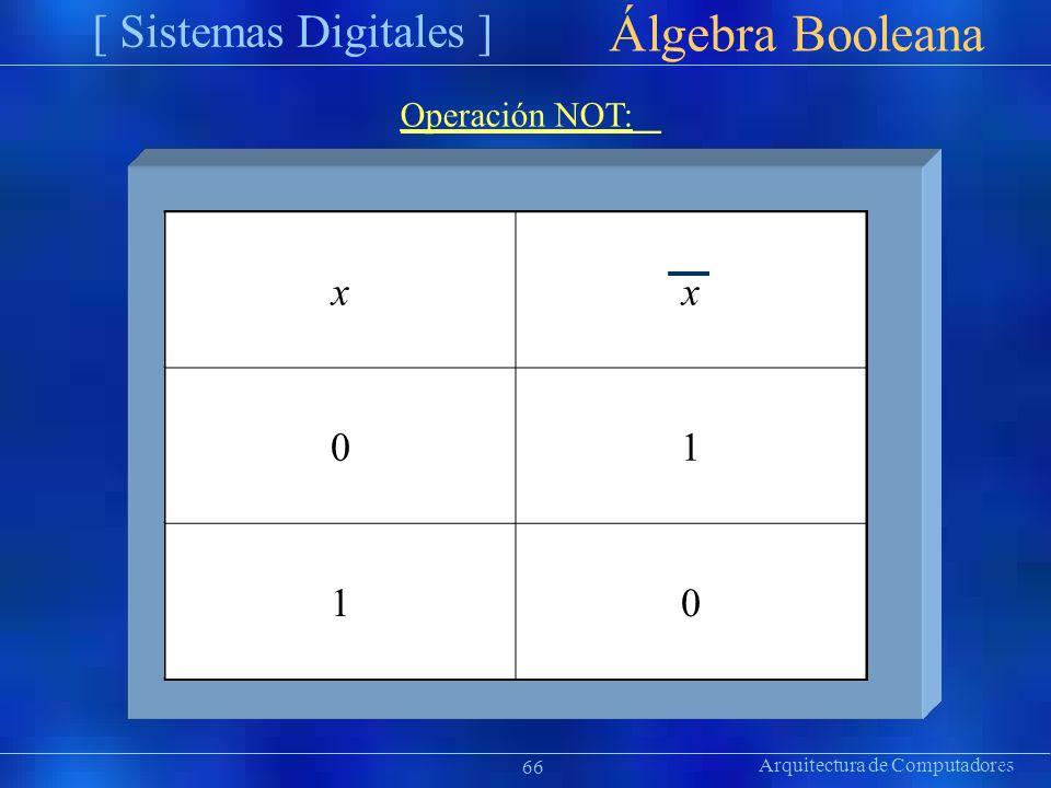Álgebra Booleana [ Sistemas Digitales ] x 1 Operación NOT: ion 66
